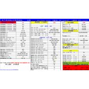 新干线电脑公司报价2016-08-28